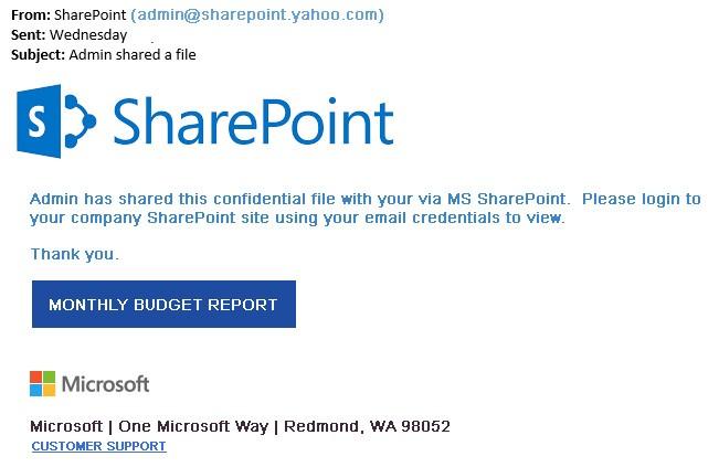 SharePoint phishing email